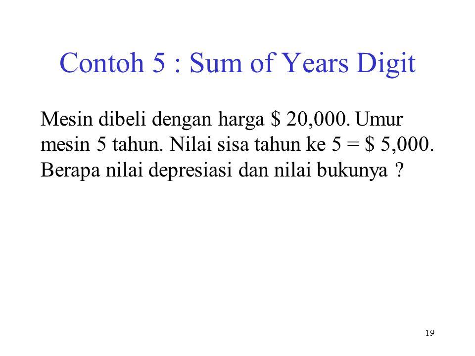 Contoh 5 : Sum of Years Digit