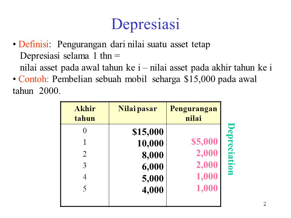 Depresiasi Definisi: Pengurangan dari nilai suatu asset tetap