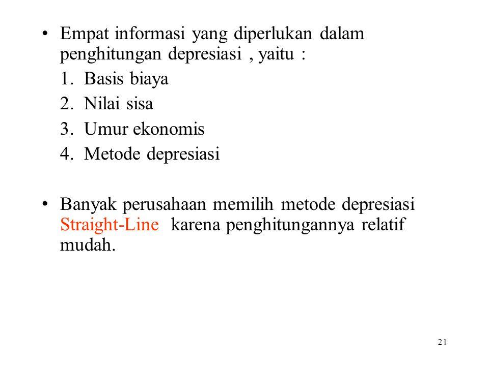 Empat informasi yang diperlukan dalam penghitungan depresiasi , yaitu :