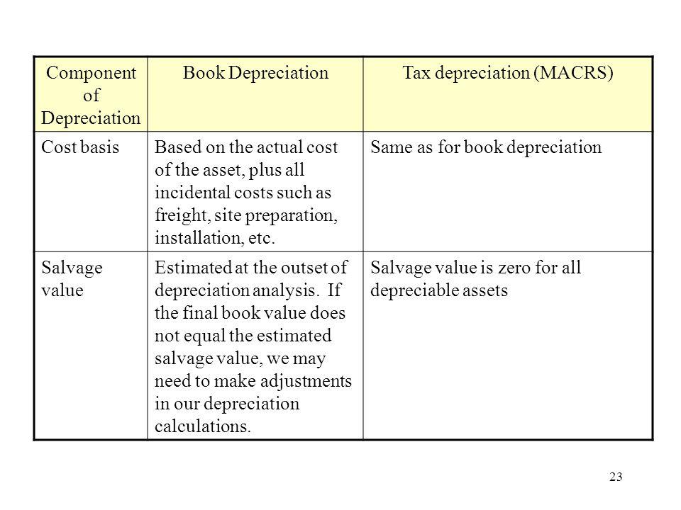 Component of Depreciation Book Depreciation Tax depreciation (MACRS)