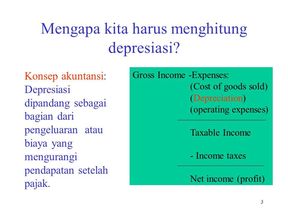 Mengapa kita harus menghitung depresiasi