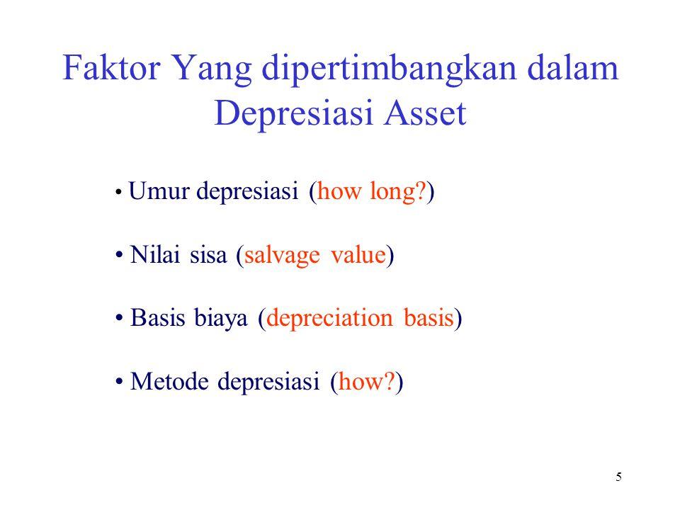 Faktor Yang dipertimbangkan dalam Depresiasi Asset