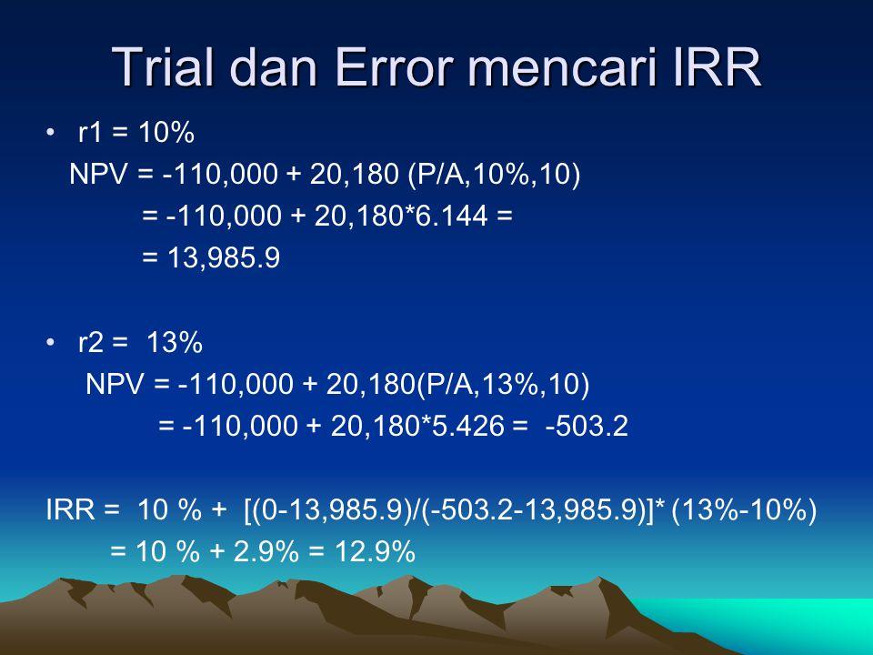Trial dan Error mencari IRR