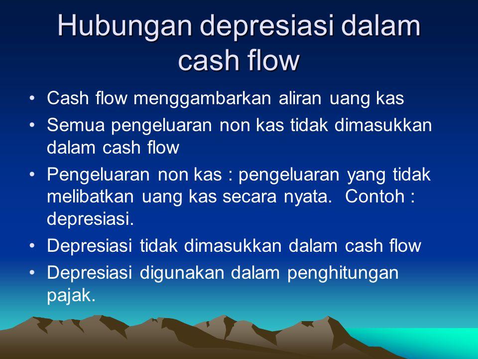 Hubungan depresiasi dalam cash flow