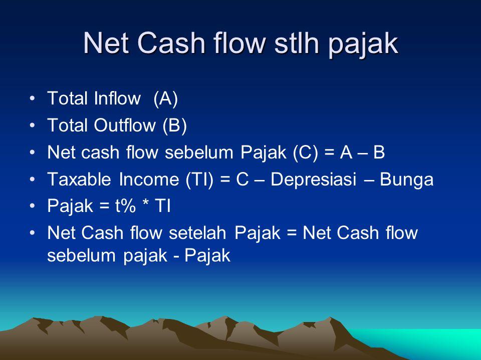Net Cash flow stlh pajak