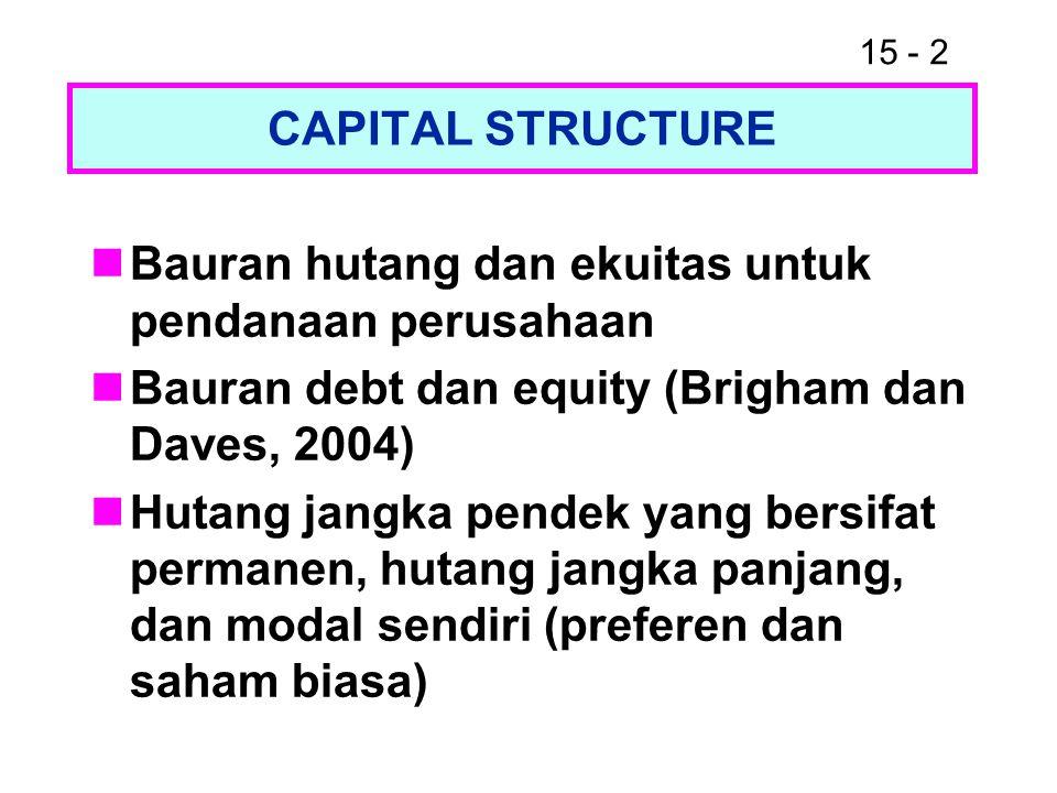CAPITAL STRUCTURE Bauran hutang dan ekuitas untuk pendanaan perusahaan. Bauran debt dan equity (Brigham dan Daves, 2004)