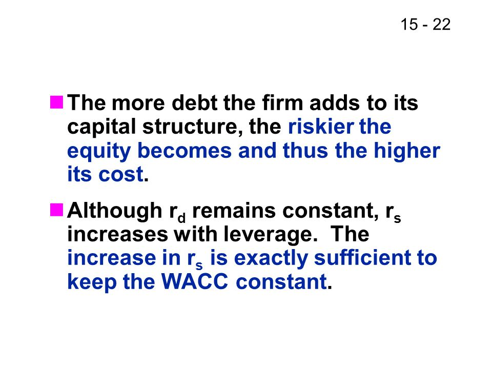 The more debt the firm adds to its capital structure, the riskier the equity becomes and thus the higher its cost.