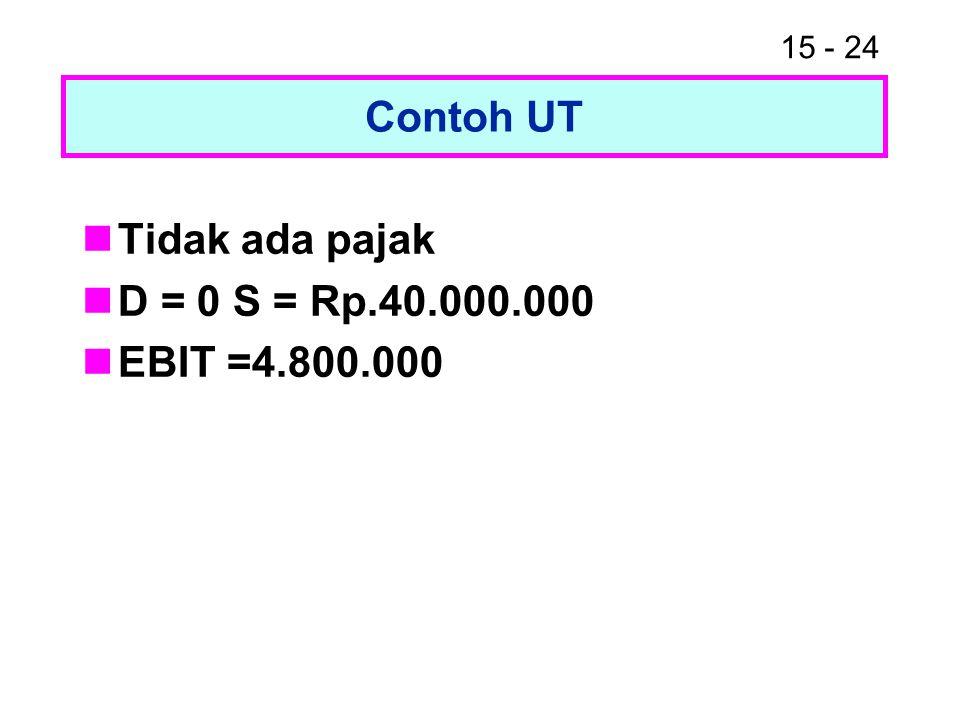 Contoh UT Tidak ada pajak D = 0 S = Rp.40.000.000 EBIT =4.800.000