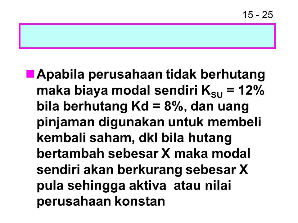 Apabila perusahaan tidak berhutang maka biaya modal sendiri KSU = 12% bila berhutang Kd = 8%, dan uang pinjaman digunakan untuk membeli kembali saham, dkl bila hutang bertambah sebesar X maka modal sendiri akan berkurang sebesar X pula sehingga aktiva atau nilai perusahaan konstan
