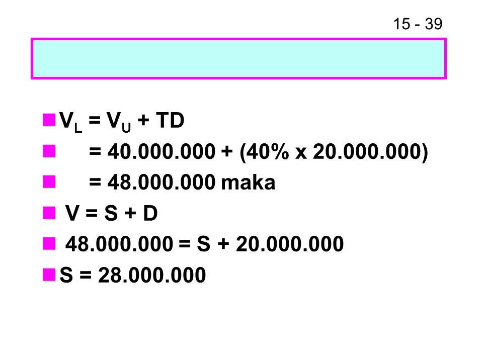VL = VU + TD = 40.000.000 + (40% x 20.000.000) = 48.000.000 maka. V = S + D. 48.000.000 = S + 20.000.000.