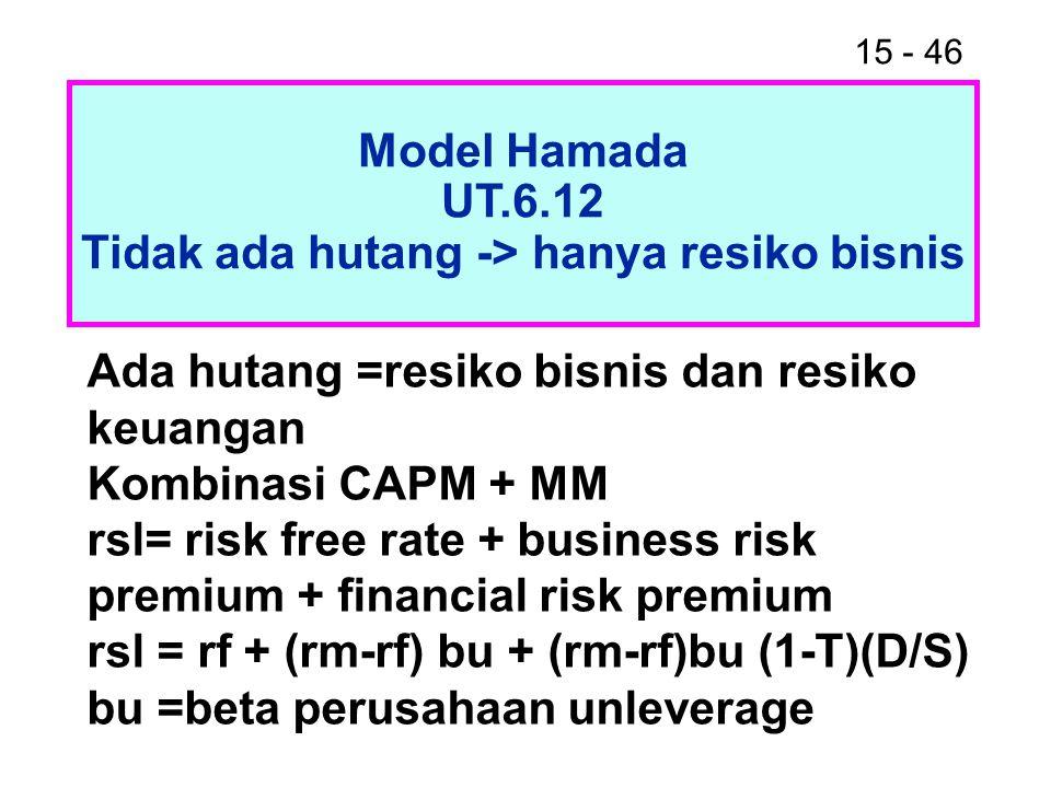 Tidak ada hutang -> hanya resiko bisnis