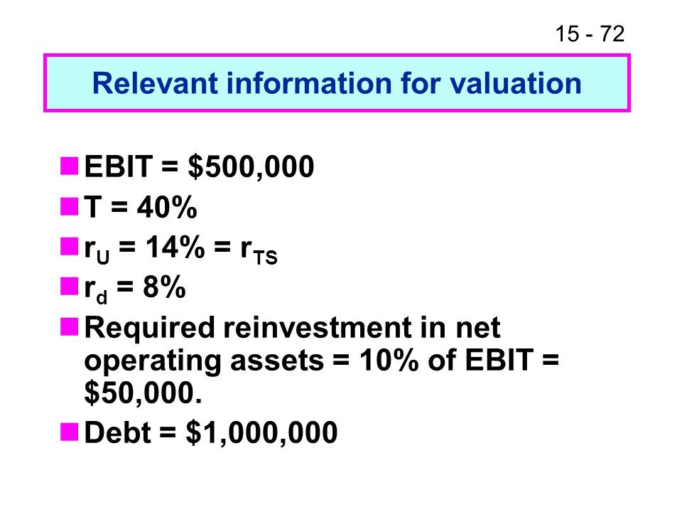 Relevant information for valuation