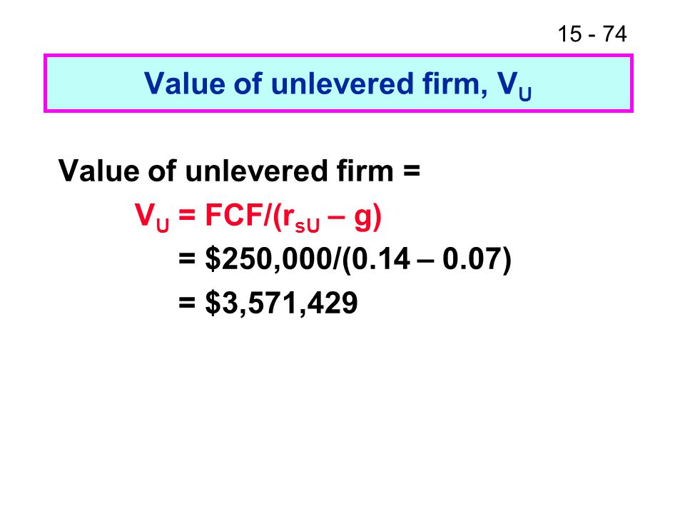 Value of unlevered firm, VU