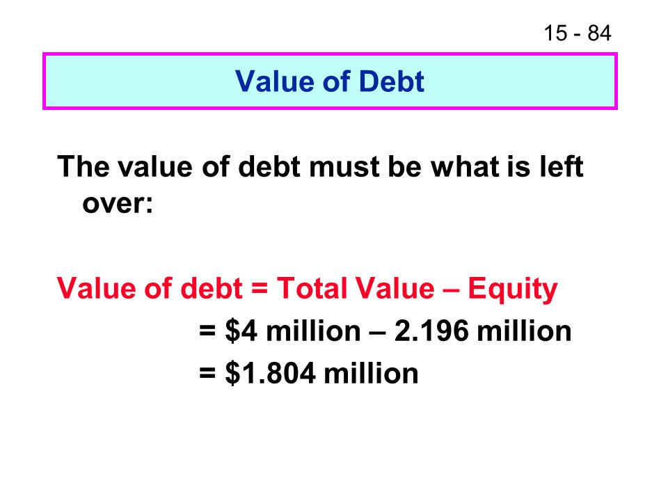 Value of Debt The value of debt must be what is left over: Value of debt = Total Value – Equity. = $4 million – 2.196 million.