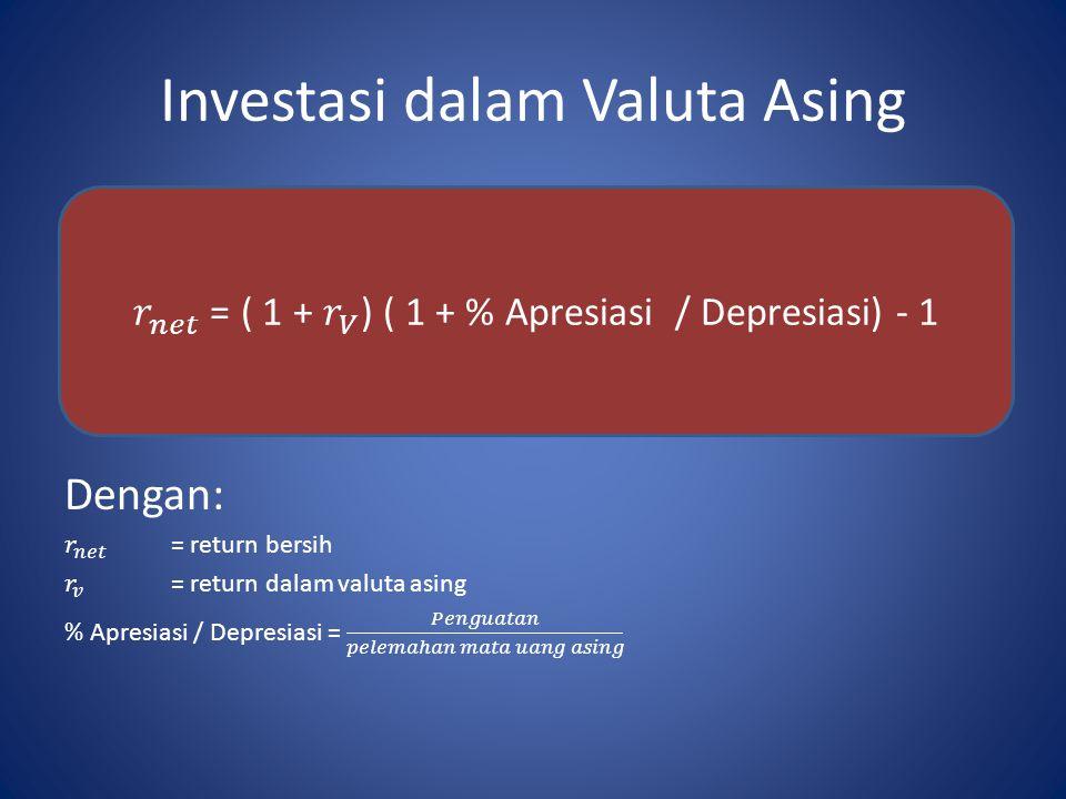 Investasi dalam Valuta Asing
