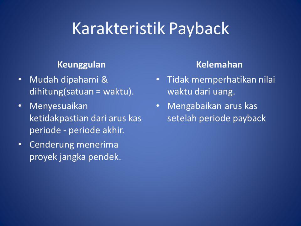 Karakteristik Payback