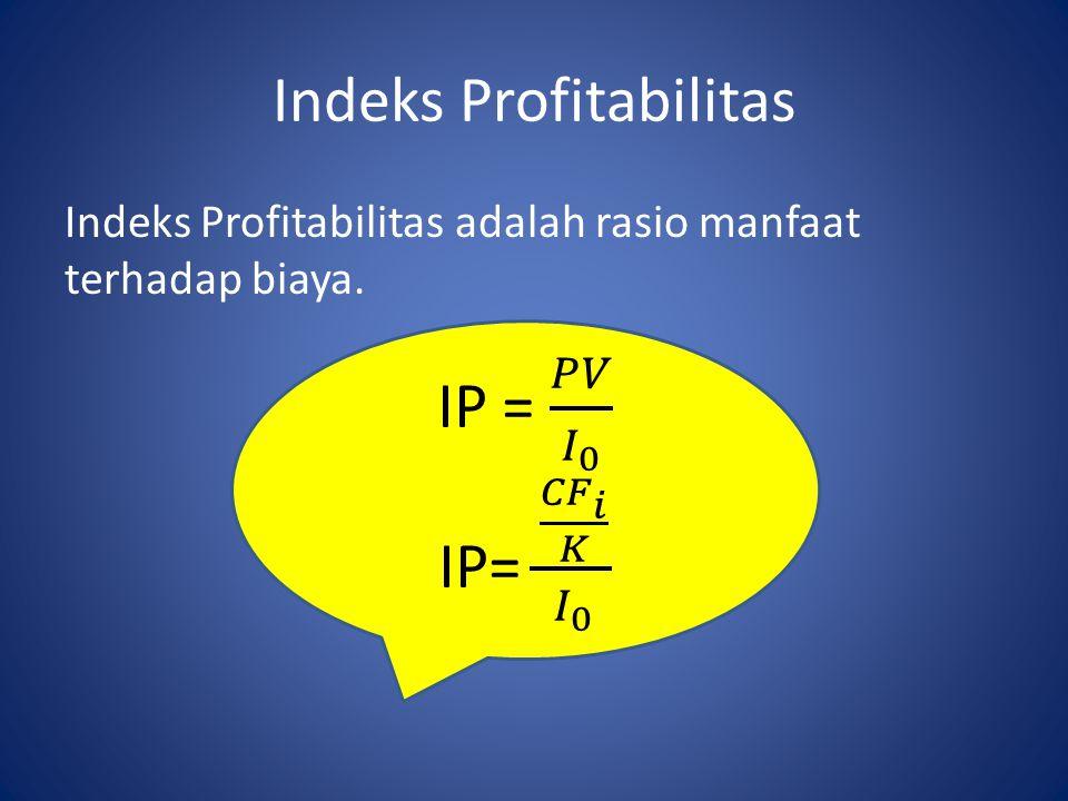 Indeks Profitabilitas