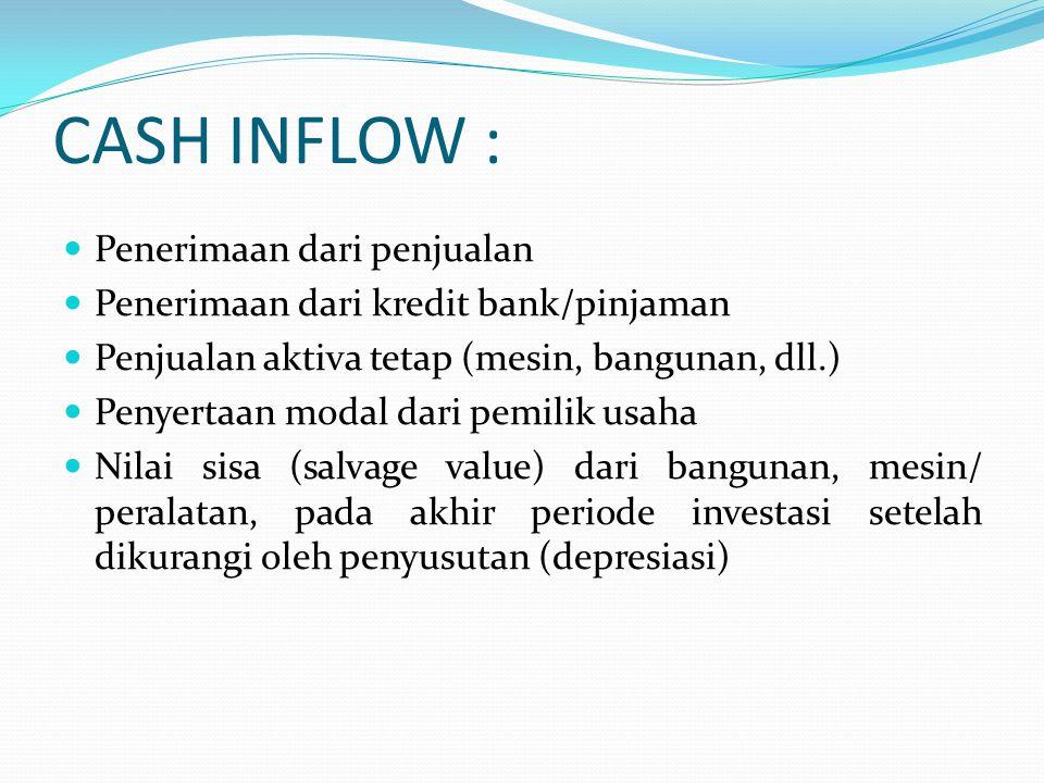 CASH INFLOW : Penerimaan dari penjualan