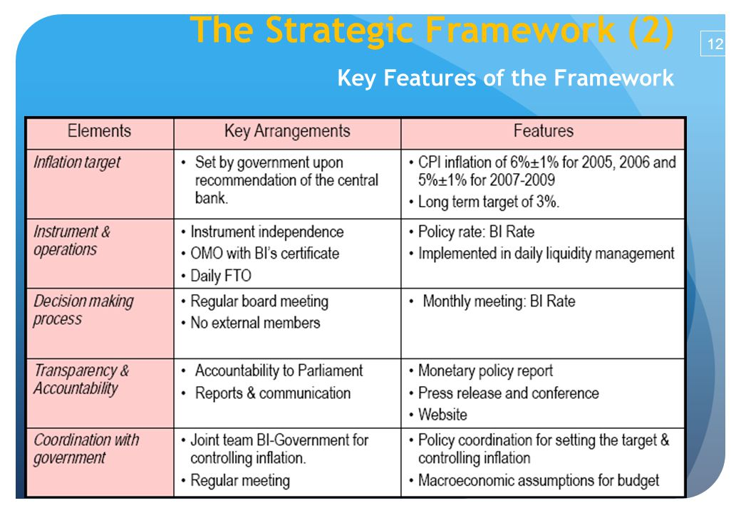 The Strategic Framework (2) Key Features of the Framework