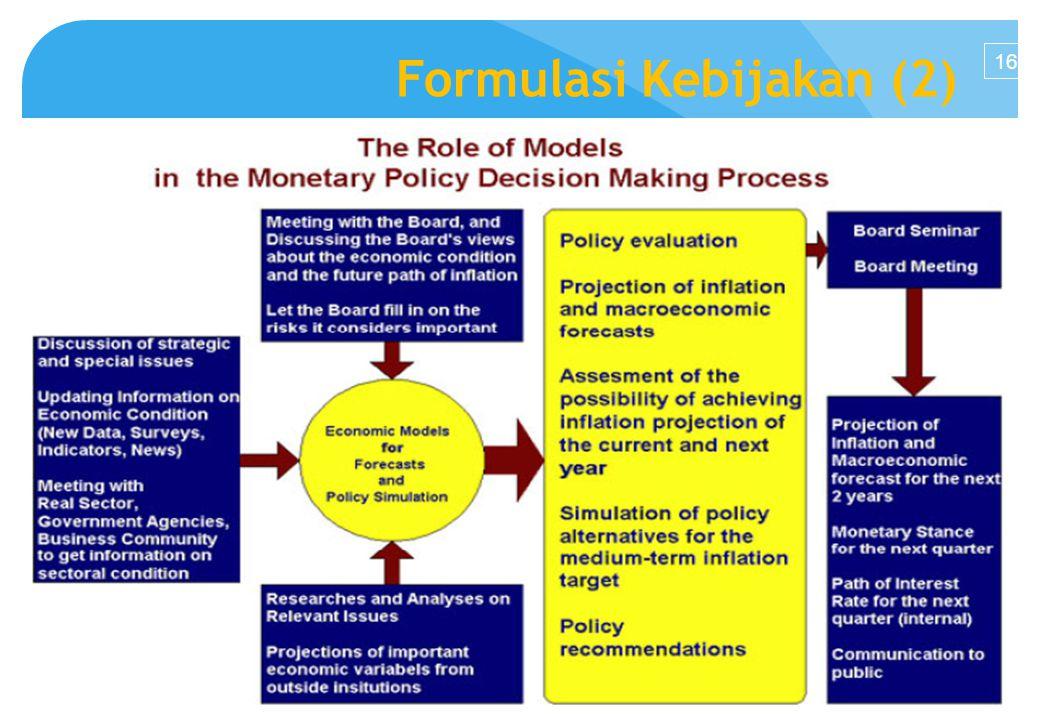 Formulasi Kebijakan (2)