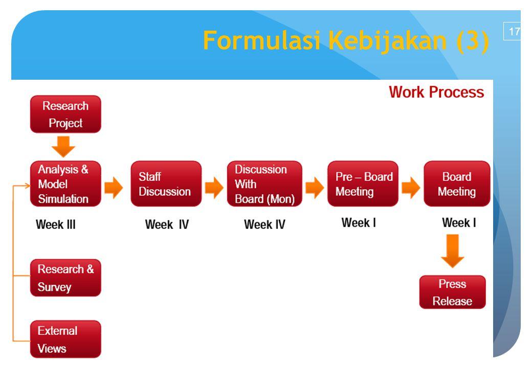 Formulasi Kebijakan (3)