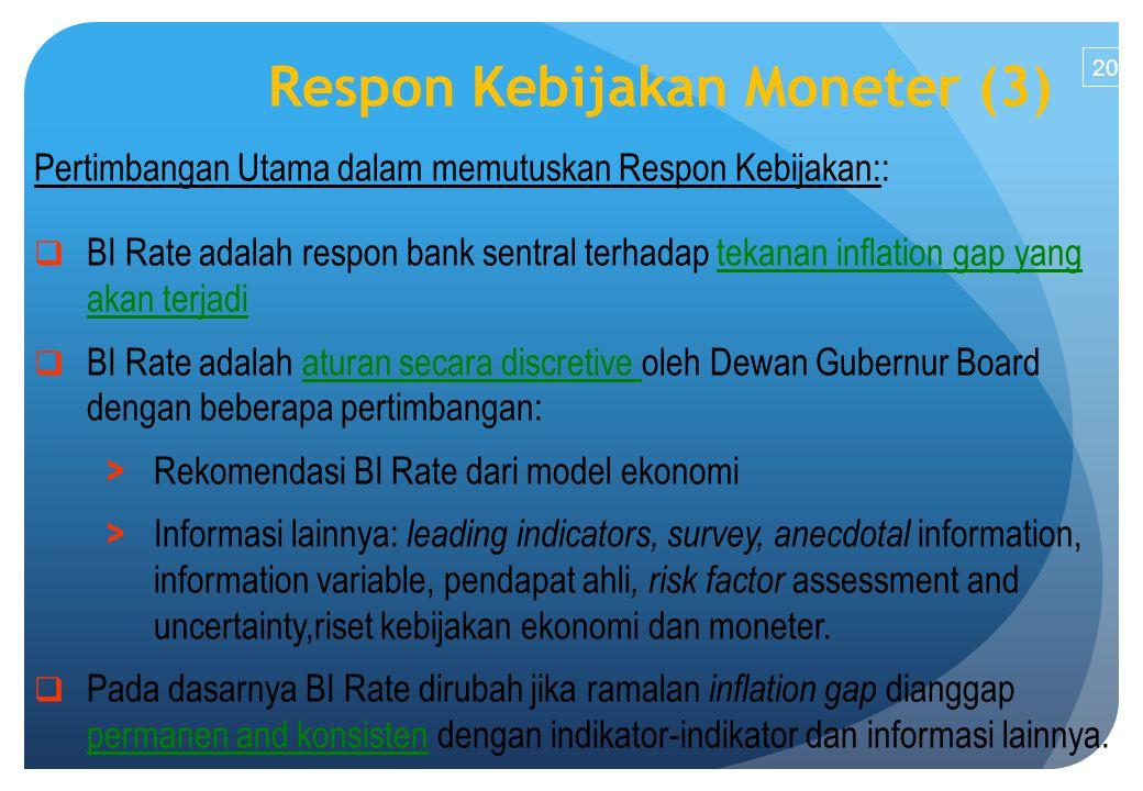 Respon Kebijakan Moneter (3)