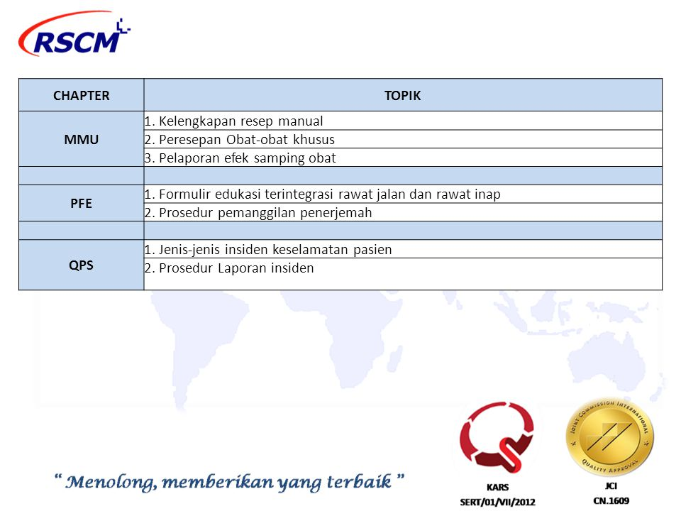 CHAPTER TOPIK. MMU. 1. Kelengkapan resep manual. 2. Peresepan Obat-obat khusus. 3. Pelaporan efek samping obat.