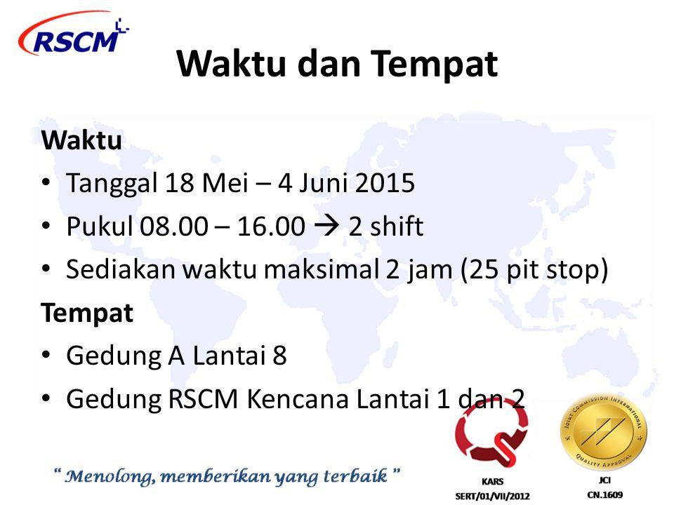 Waktu dan Tempat Waktu Tanggal 18 Mei – 4 Juni 2015
