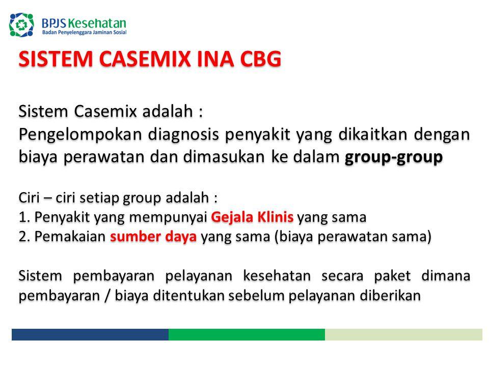 SISTEM CASEMIX INA CBG Sistem Casemix adalah :