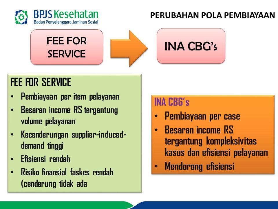 INA CBG's FEE FOR SERVICE FEE FOR SERVICE INA CBG's