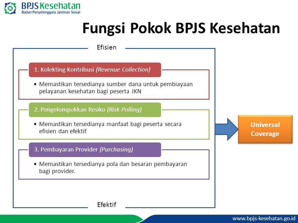 Fungsi Pokok BPJS Kesehatan