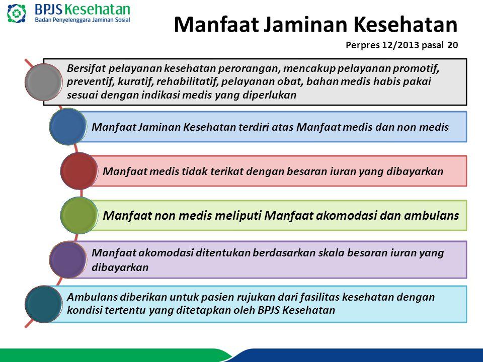 Perpres No. 12 Th. 2013 ttg Jaminan Kesehatan