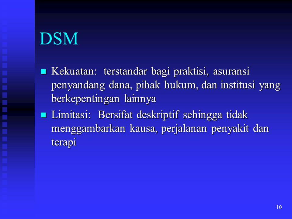 DSM Kekuatan: terstandar bagi praktisi, asuransi penyandang dana, pihak hukum, dan institusi yang berkepentingan lainnya.