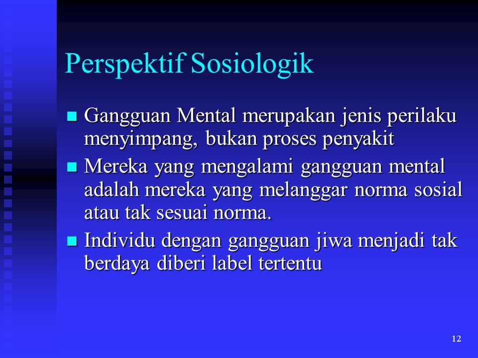 Perspektif Sosiologik