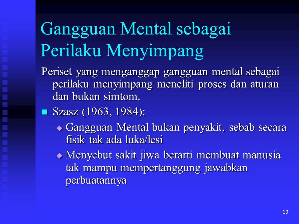 Gangguan Mental sebagai Perilaku Menyimpang