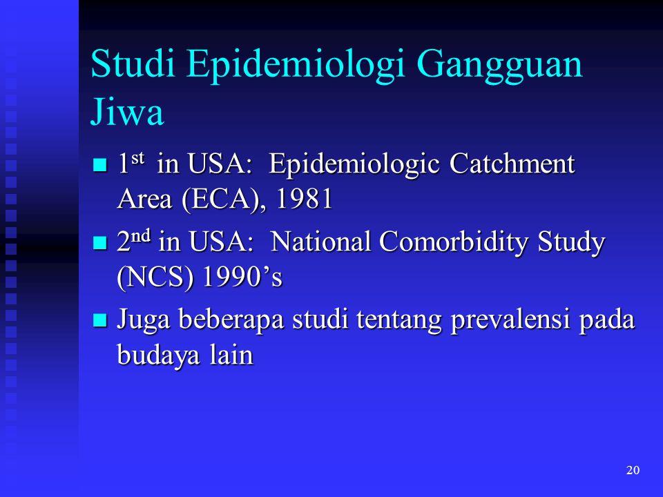Studi Epidemiologi Gangguan Jiwa