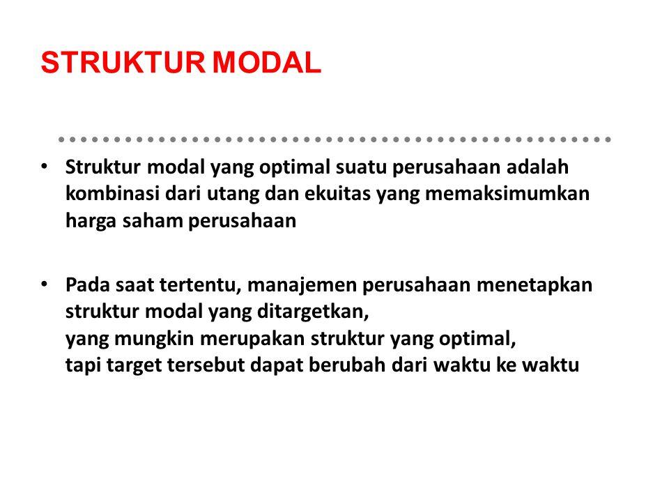 STRUKTUR MODAL Struktur modal yang optimal suatu perusahaan adalah kombinasi dari utang dan ekuitas yang memaksimumkan harga saham perusahaan.