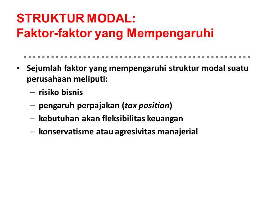 STRUKTUR MODAL: Faktor-faktor yang Mempengaruhi