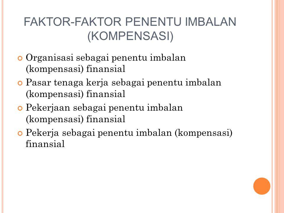 FAKTOR-FAKTOR PENENTU IMBALAN (KOMPENSASI)