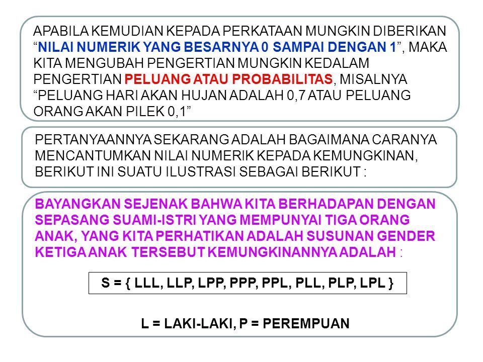 S = { LLL, LLP, LPP, PPP, PPL, PLL, PLP, LPL }