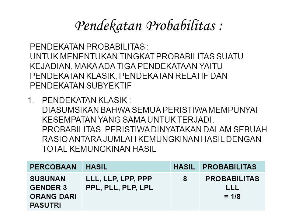 Pendekatan Probabilitas :