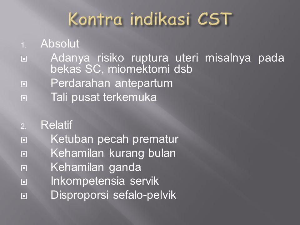 Kontra indikasi CST Absolut