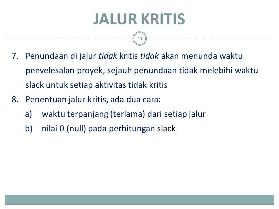 JALUR KRITIS