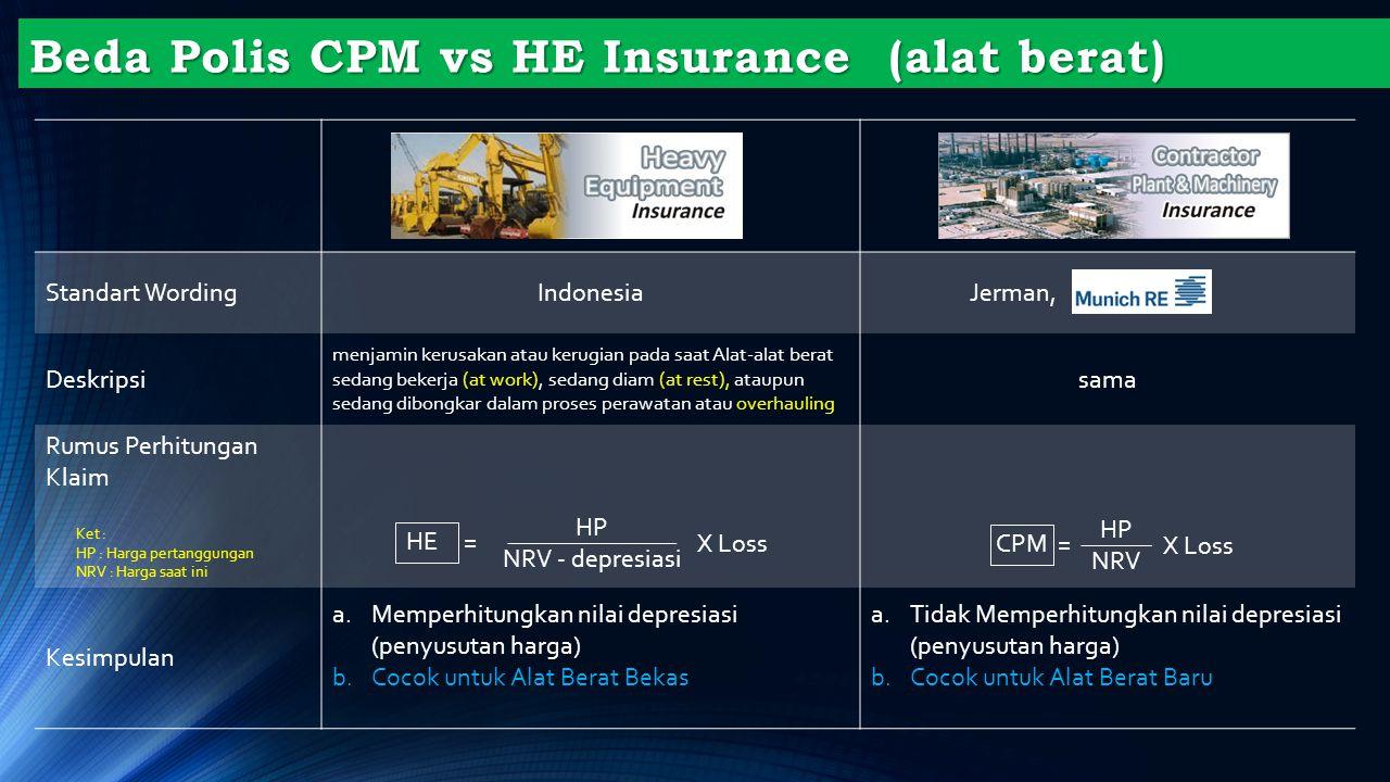 Beda Polis CPM vs HE Insurance (alat berat)