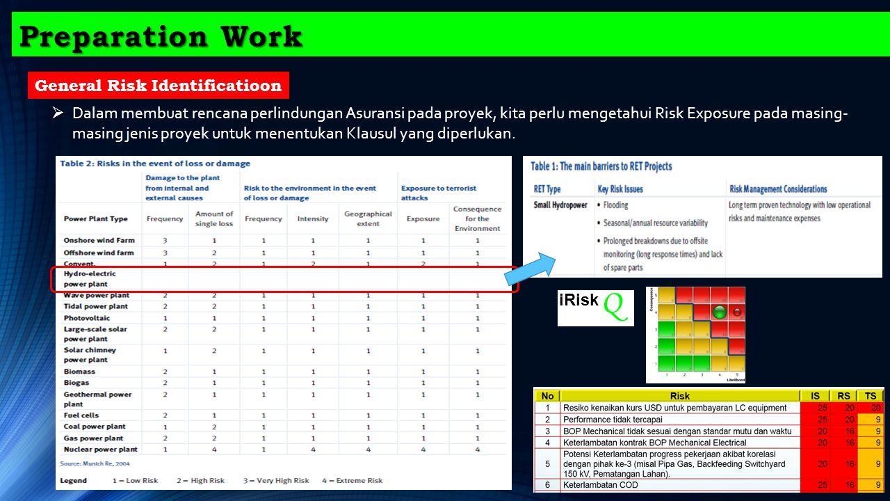 Q Preparation Work General Risk Identificatioon
