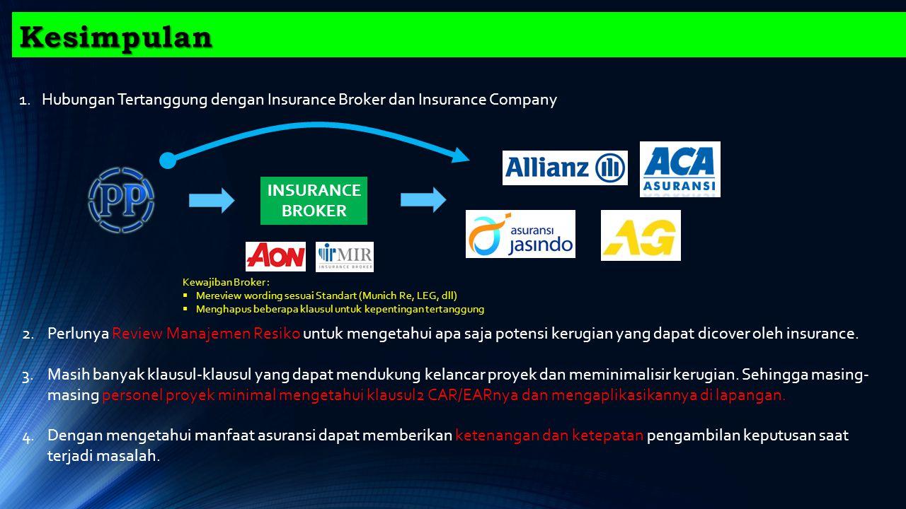 Kesimpulan 1. Hubungan Tertanggung dengan Insurance Broker dan Insurance Company. INSURANCE. BROKER.