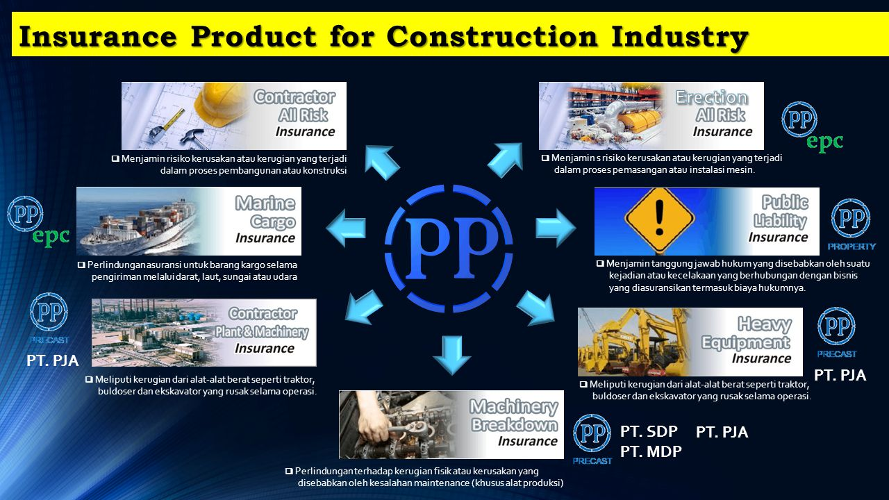 Insurance Product for Construction Industry