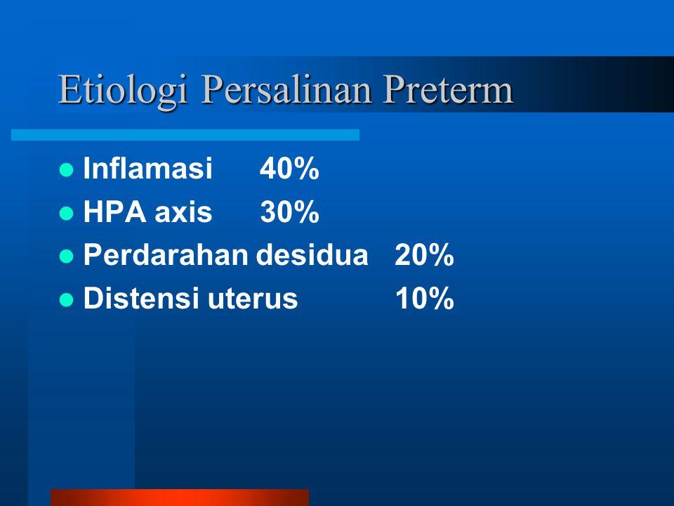 Etiologi Persalinan Preterm