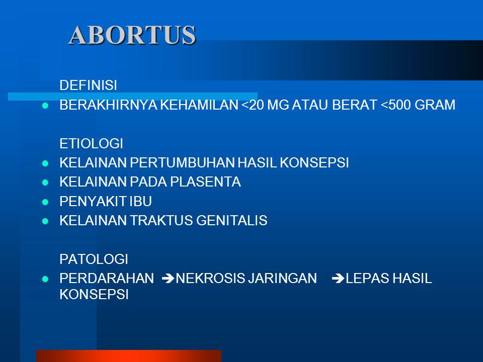 ABORTUS DEFINISI. BERAKHIRNYA KEHAMILAN <20 MG ATAU BERAT <500 GRAM. ETIOLOGI. KELAINAN PERTUMBUHAN HASIL KONSEPSI.