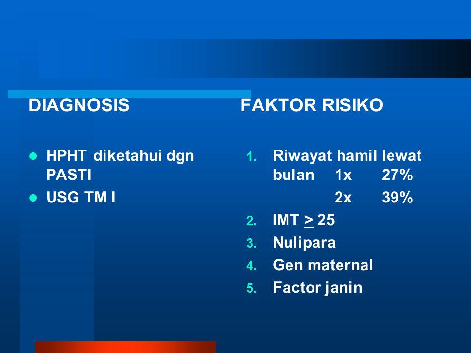 DIAGNOSIS FAKTOR RISIKO HPHT diketahui dgn PASTI USG TM I